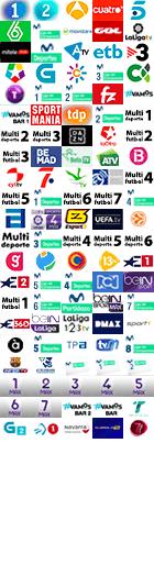 Resultados Segunda B liga futbol España